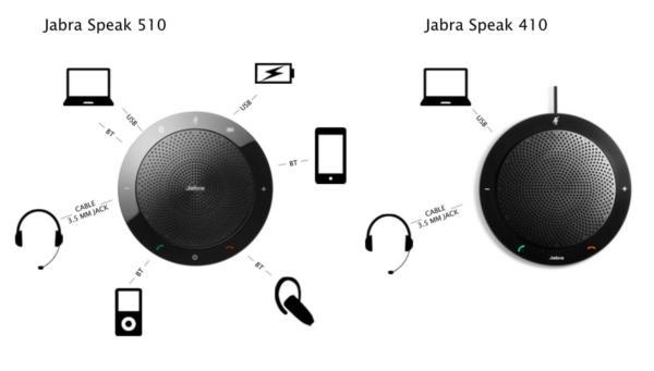Jabra Speak 410 Vs 510